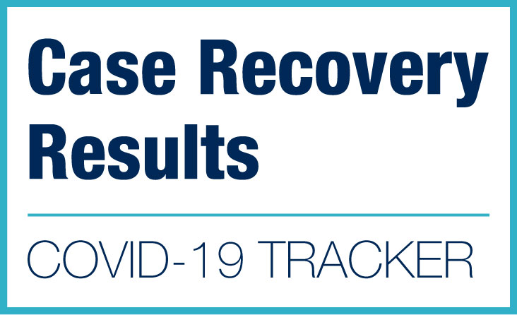 COVID-19 Case Recovery Results