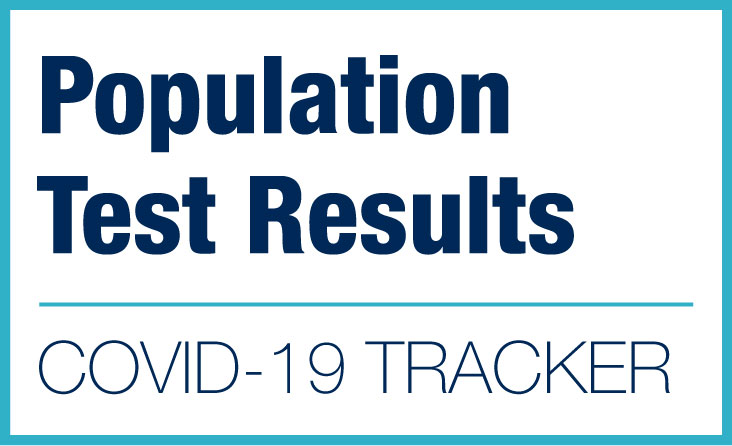 COVID-19 Population Test Results